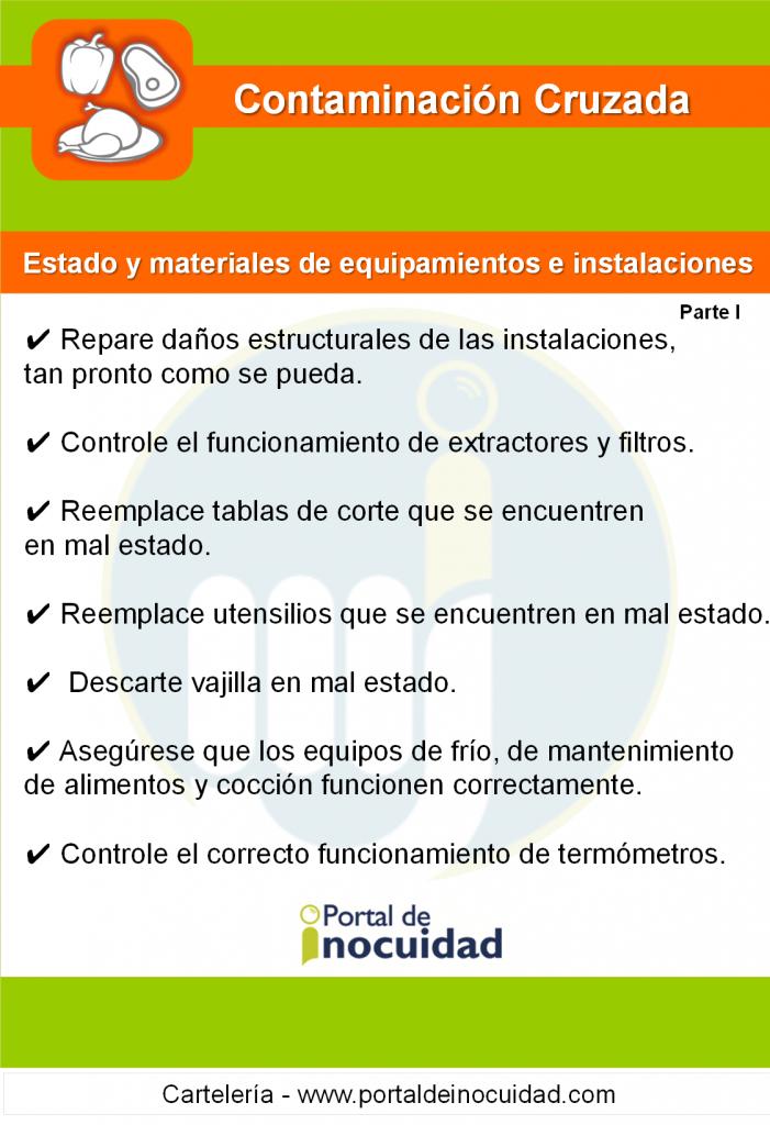 Cartelería PI. Contaminación cruzada. Estado y materiales de equipamientos e instalaciones. Parte I.