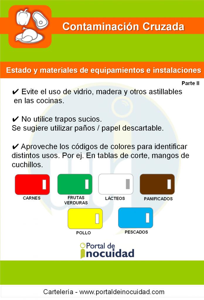 Cartelería PI. Contaminación cruzada. Estado y materiales de equipamientos e instalaciones. Parte II.