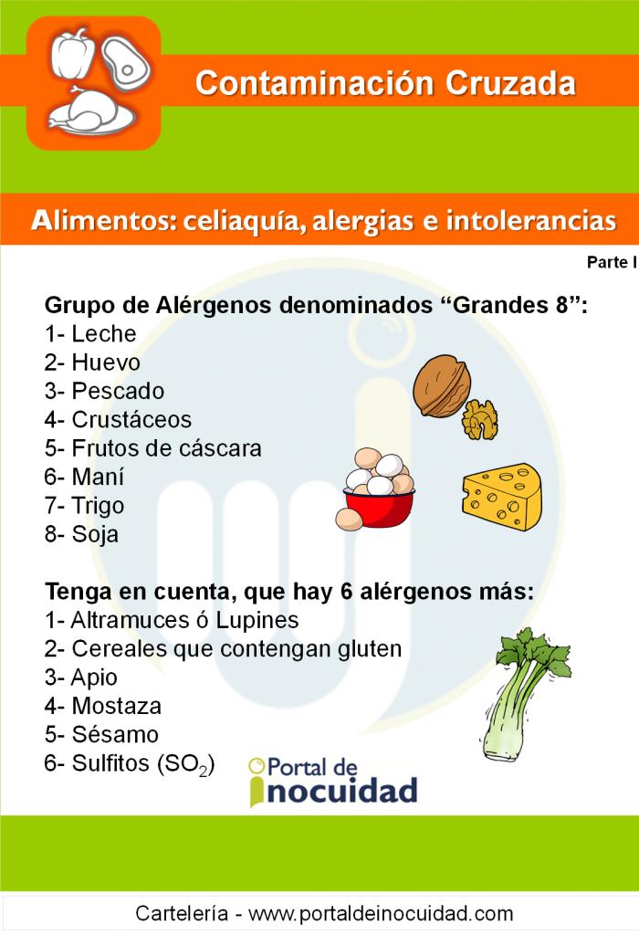 Cartelería PI. Contaminación cruzada. Alimentos: celiaquía, alergias e intolerancias. Parte I.