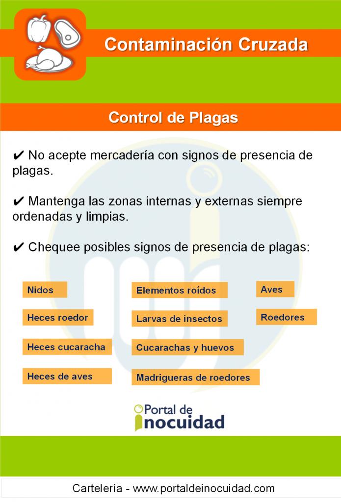 Cartelería PI. Contaminación cruzada. Control de Plagas.